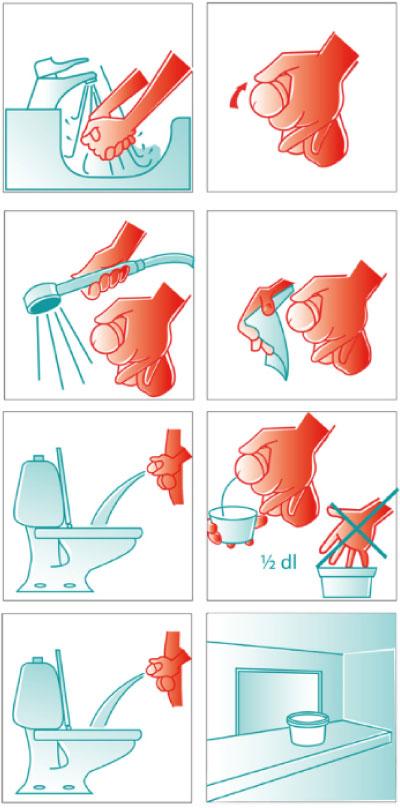 Medina Richtlijnen Urine Man